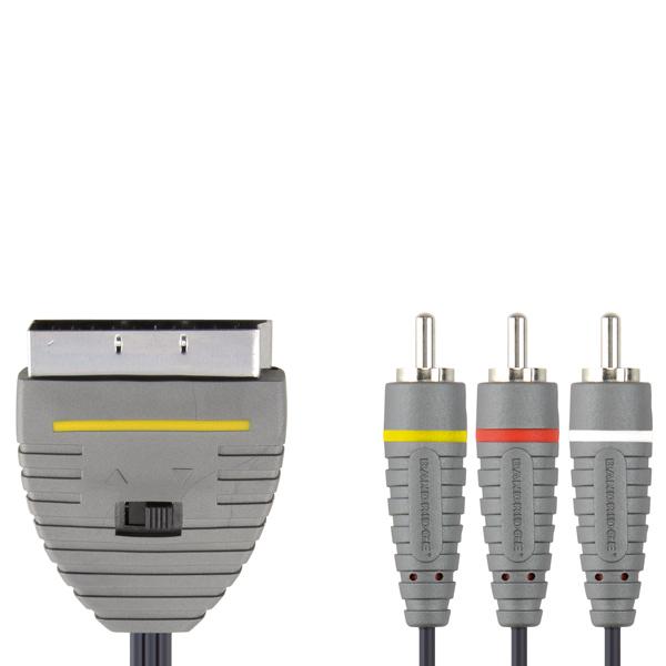 кабель кввгнг-хл 4х1.0 цена