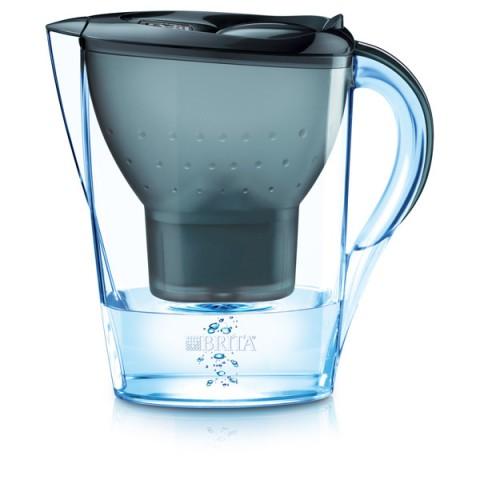 инструкция фильтр для воды брита - фото 5
